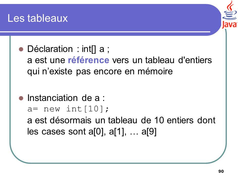 Les tableaux Déclaration : int[] a ; a est une référence vers un tableau d entiers qui n'existe pas encore en mémoire.